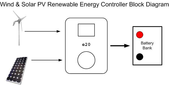 E20 Solar And Wind Control Panel 12 Volt 25 Amp