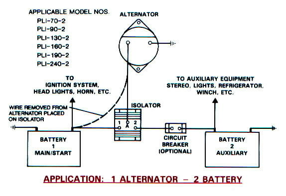 duvac wiring diagram duvac image wiring diagram duvac alternator wiring diagram duvac wiring diagram instruction on duvac wiring diagram